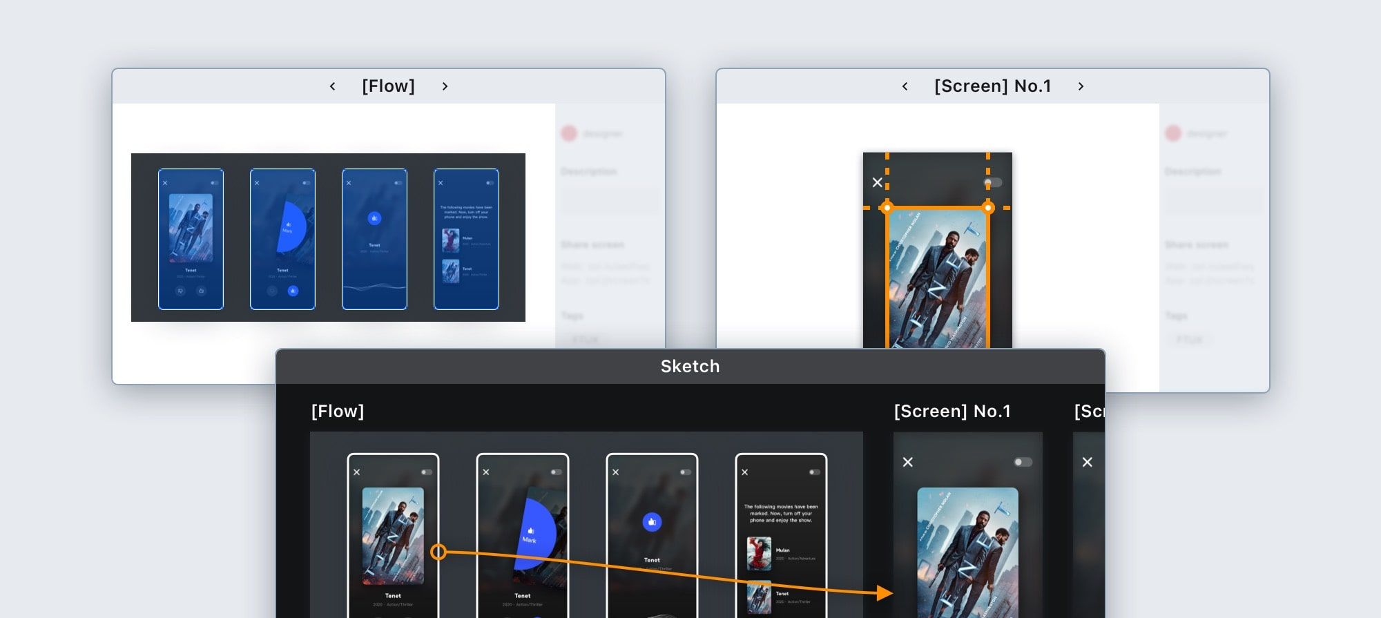 Utilize Sketch's prototype links to generate connection between collages and single board with spec features.